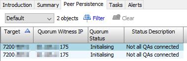 3PAR Quorum Witness Status