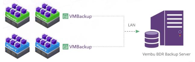Virtualization | vcloudnine de